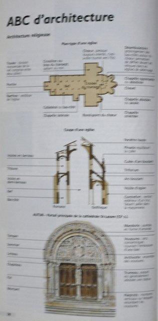 Architecture Bourguignonne dans AUX SIECLES DERNIERS architecture-1