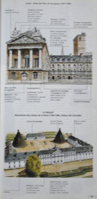 Palais des Etats de Bourgogne dans AUX SIECLES DERNIERS architecture-6