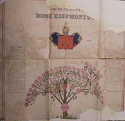Origine et signification des noms de famille dans AUX SIECLES DERNIERS genealogie