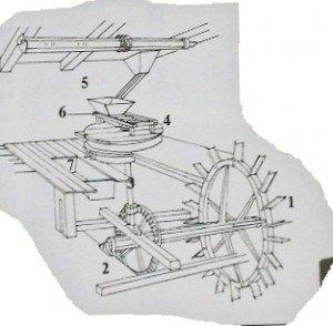 Les moulins à marée de Bretagne dans Bretagne mecanisme-moulin-300x294