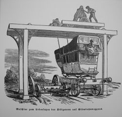 Le 1er service postal en Bourgogne dans ARTISANAT FRANCAIS maschine_zum_ubersetzen_der_diligencen_auf_eisenbahnwaggons